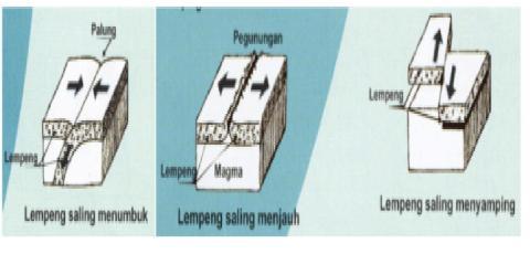 lempeng1